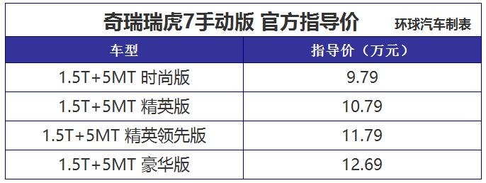 售价9.79-12.69万元 2018款奇瑞瑞虎7手动版上市