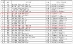 天能3家子公司正式入选国